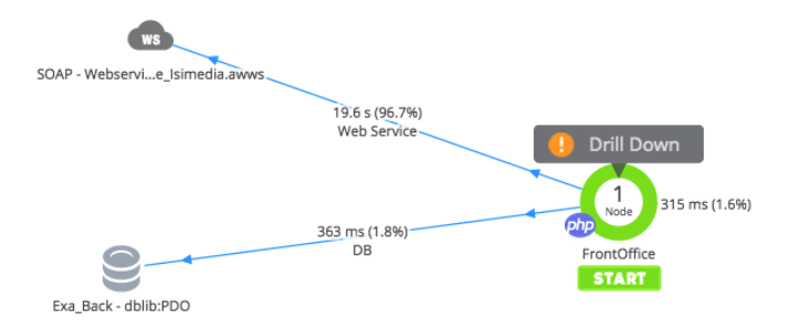 ralentissement_webservice